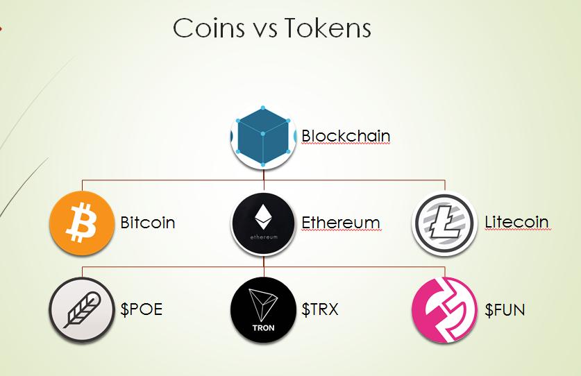bitcoin miner types